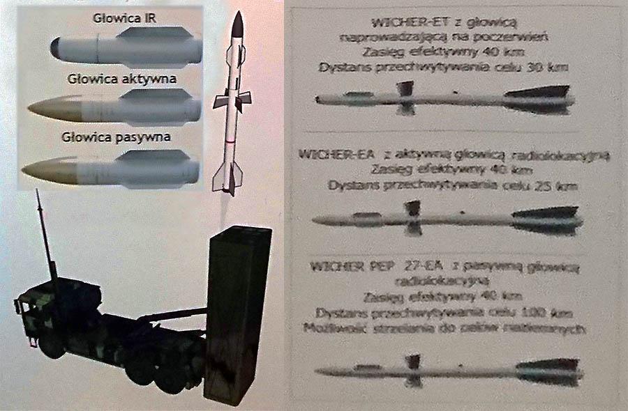 Польша представила проект ЗРК на основе украинских Р-27