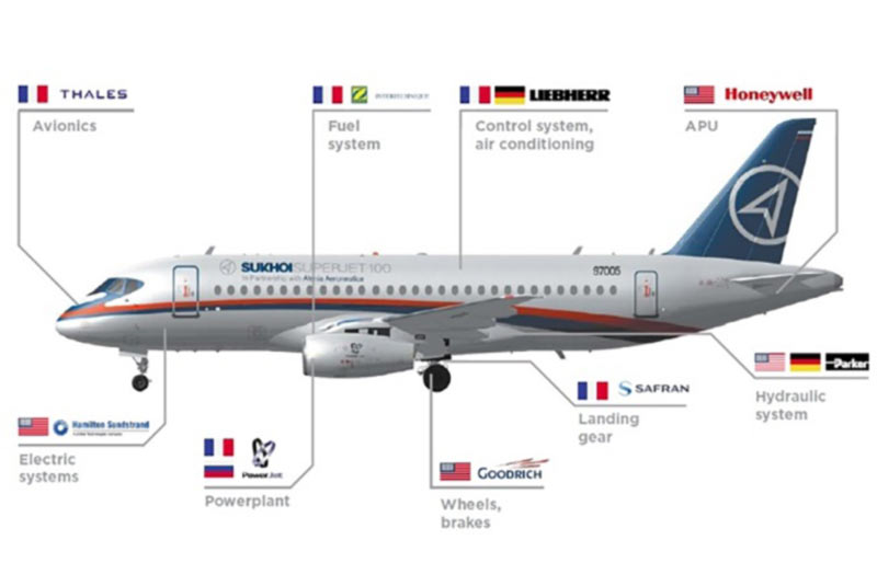 У России срывается продажа самолетов Ирану