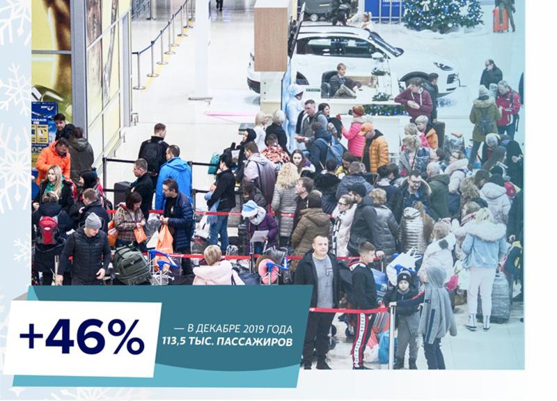 Аэропорт Харьков порадовал итогами декабря