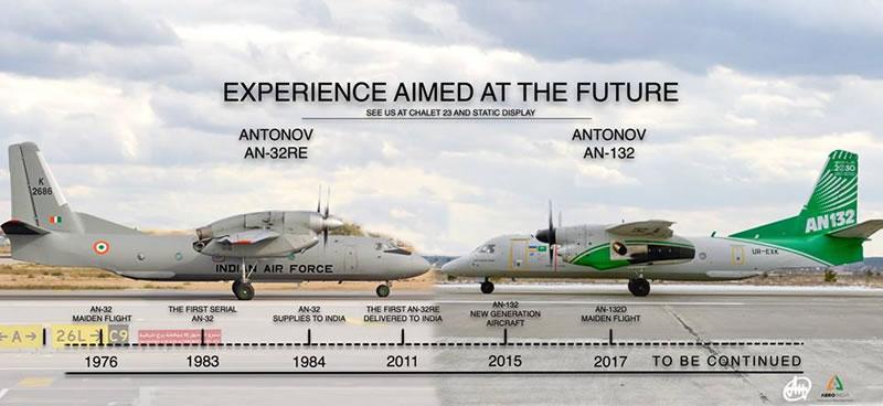 «Антонов» представит в Индии четыре современных программы