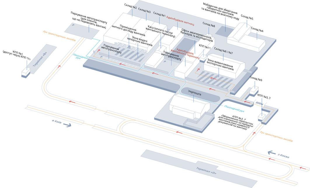 """Схема действующего грузового терминала в МА """"Борисполь"""""""
