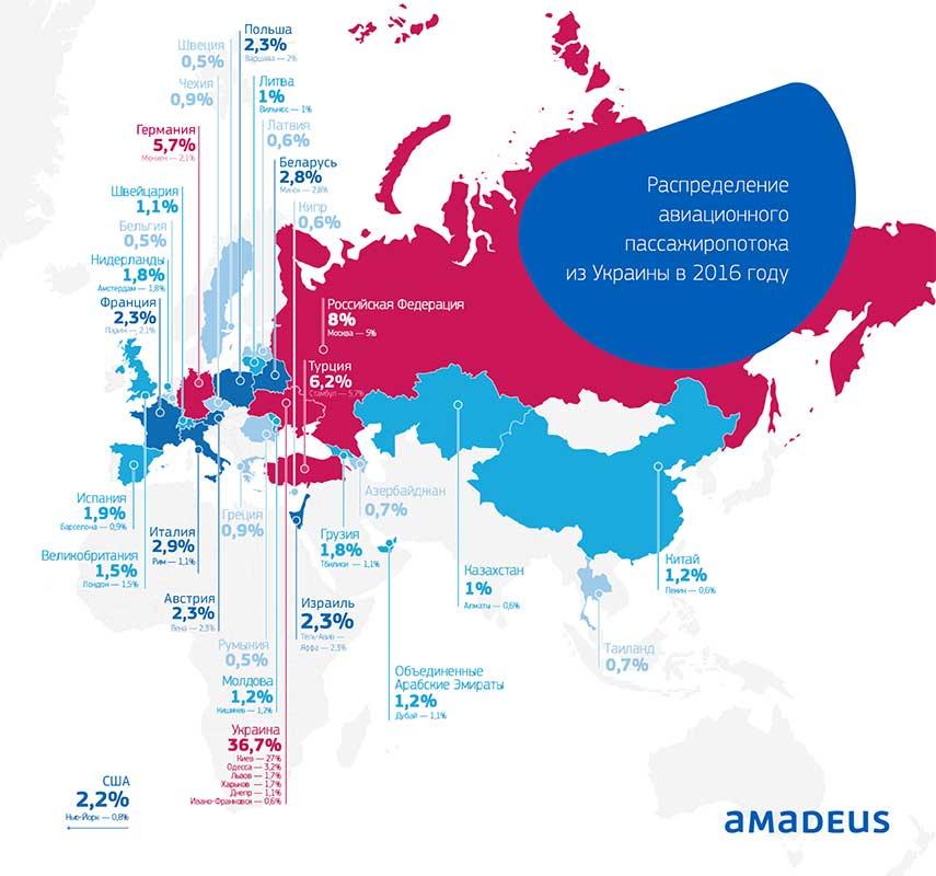 За 2016 год почти 3,5 млн украинцев воспользовались услугами авиаперевозчиков