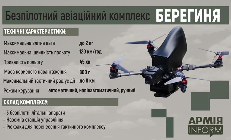 БПЛА Берегиня - невидимое око артиллеристов
