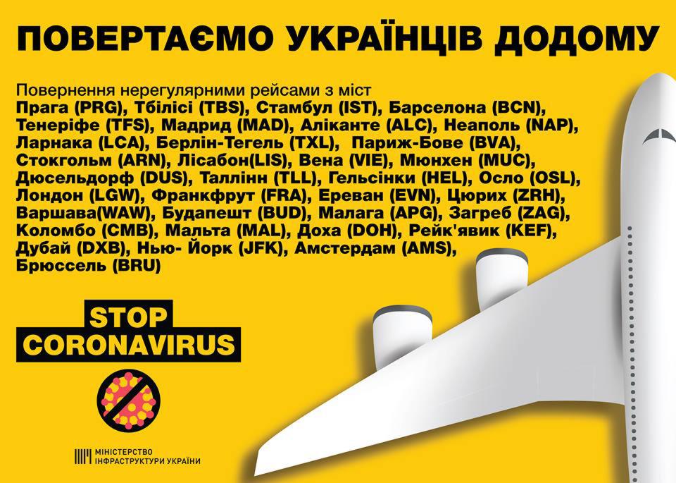 Сегодня домой вернутся около 6000 украинцев