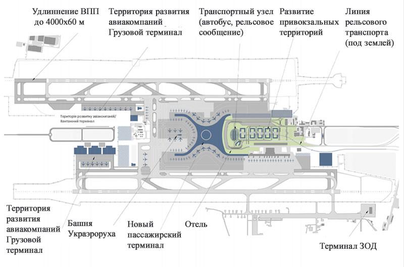 "Каким будет аэропорт ""Борисполь"""