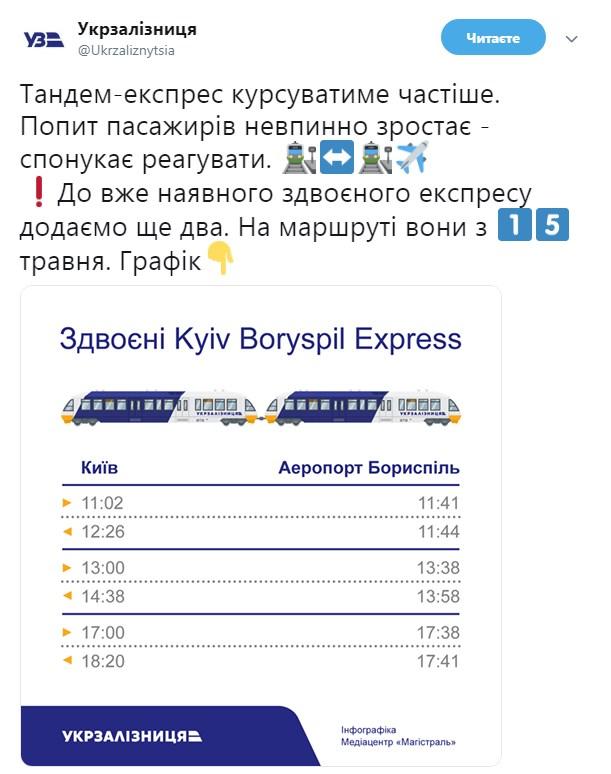 Увеличена частота движения сдвоенного состава в Борисполь