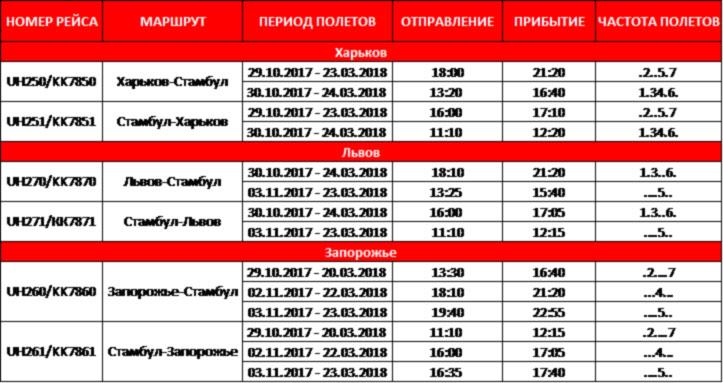 Early Bird тарифы от Atlasglobal на зимние рейсы из Украины в Стамбул