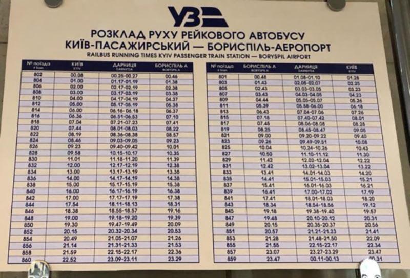 Состоялся первый рейс экспресса Киев - аэропорт Борисполь