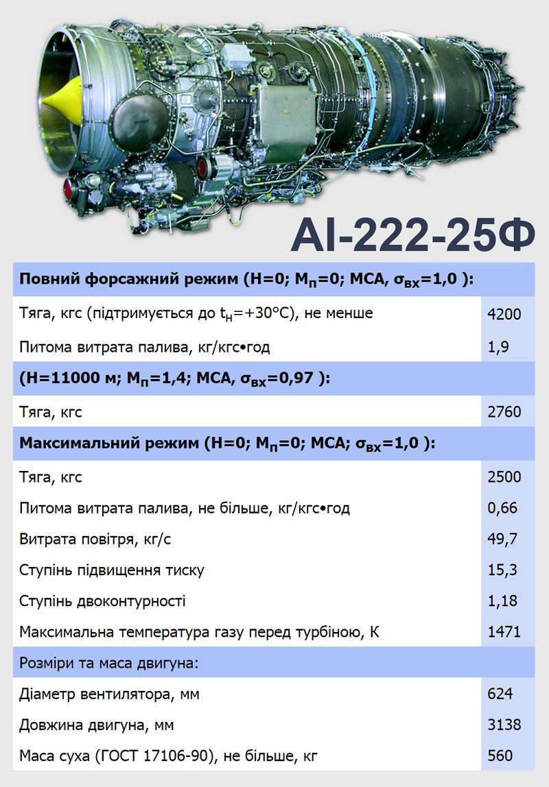 Китай показал новый L-15B с украинскими двигателями
