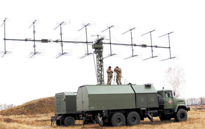 Каждый воздушный объект на радаре - потенциальный нарушитель